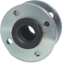 Pump Anti Vibration