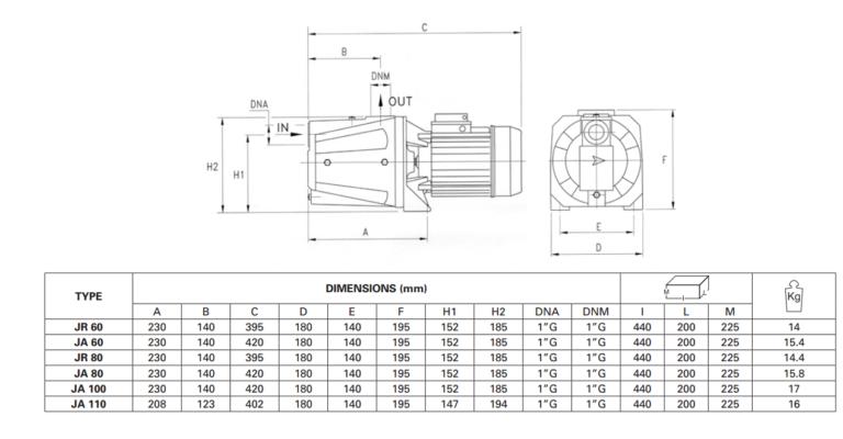 Foras: JA60-100 Cast Iron Inline Jet Pumping System UK -Self Priming table
