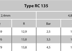 RC 135
