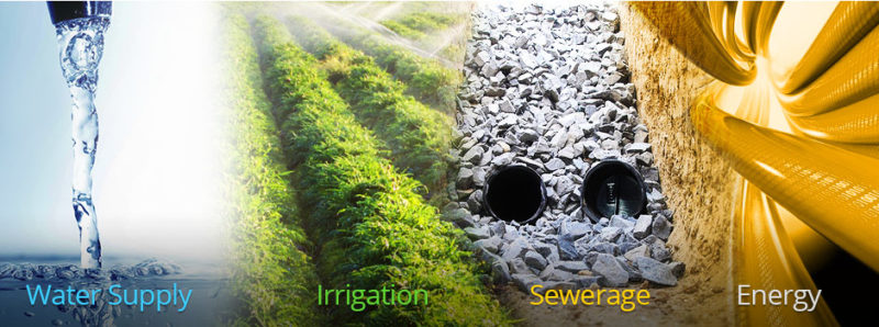 Garden Irrigation UK